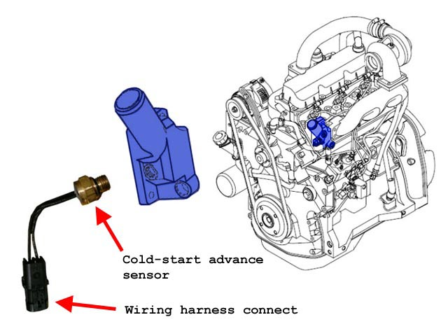 3029 Engine Cold Start Advance Sensor: John Deere 5320 Fuse Diagram At Goccuoi.net