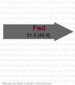7210R AutoPowr IVT infinitely variable transmission speeds