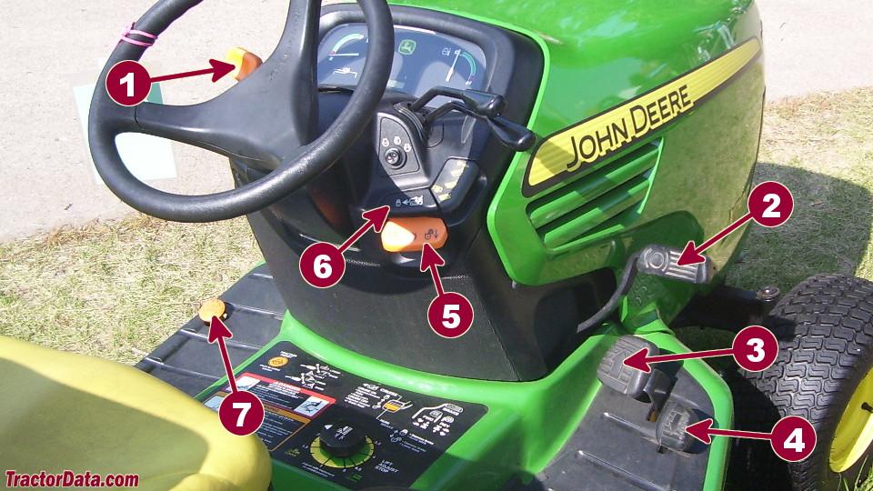 John Deere X700 transmission controls