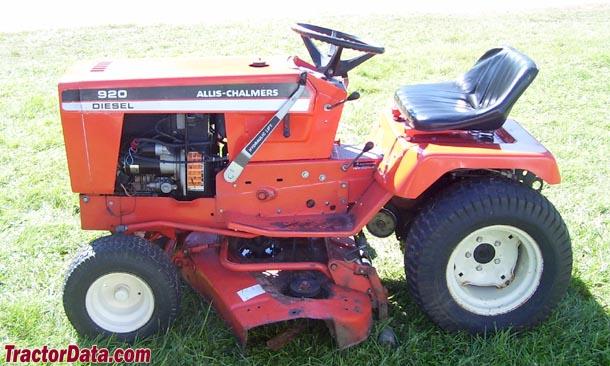 Allis Chalmers Garden Tractors : Allis chalmers garden tractor parts ftempo