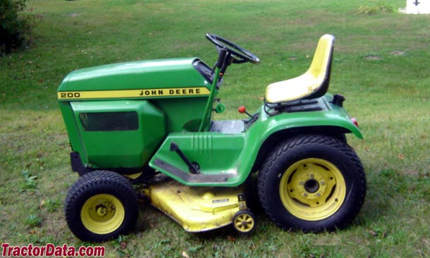 John Deere Courtesy Joe Lefrense