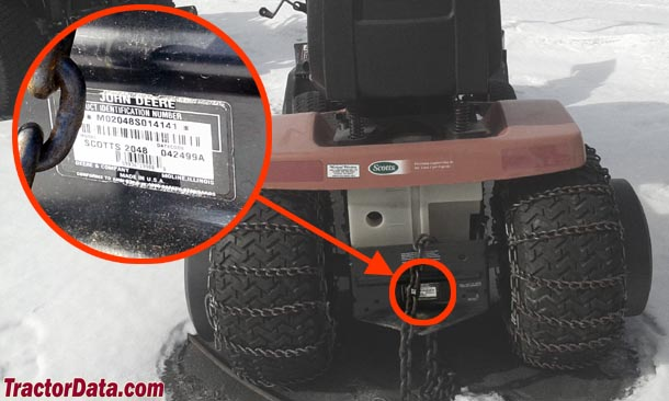 Scotts S2048 serial number location