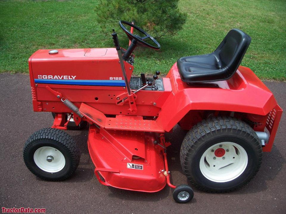 gravely 812 garden tractor | wiring schematic diagram on cub cadet lawn tractors  wiring diagram, gravely tractor wiring diagram model 991060