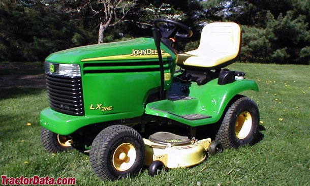 Contents contributed and discussions participated by john wise john deere lx266 manual john deere sabre lawn tractor fandeluxe Choice Image