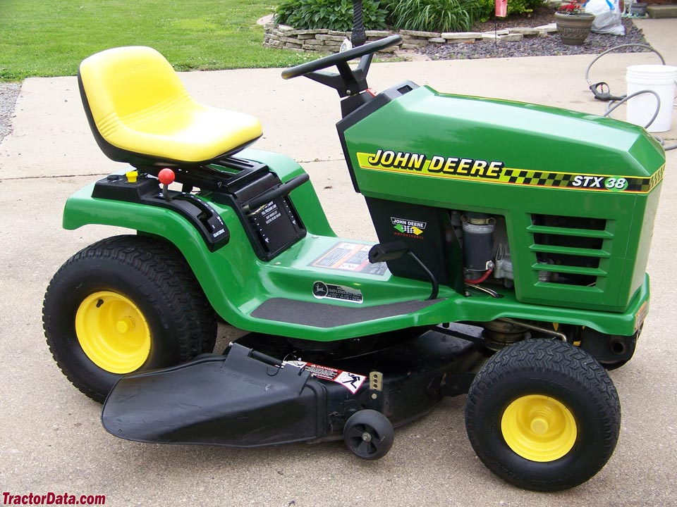 What is with the popularity of the STX38? - MyTractorForum com - The