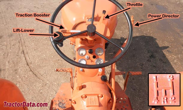 Allis Chalmers D14 Power-Director transmission photo