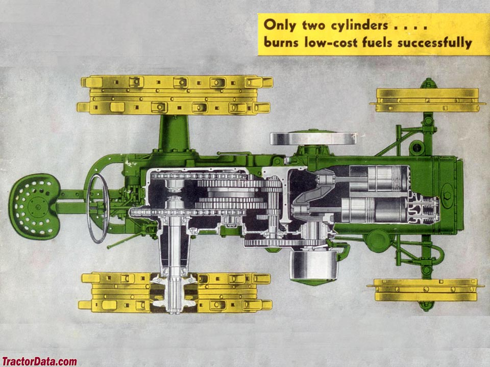 Diagrams1280871 John Deere Model A Engine Diagram €�
