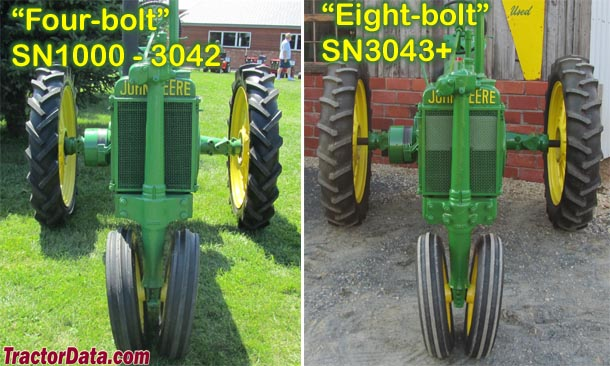 Comparison of the four-bolt and eight-bolt John Deere B front pedestal