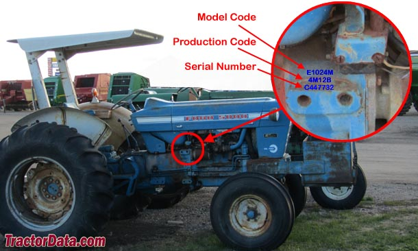 Ford 5000 serial number location