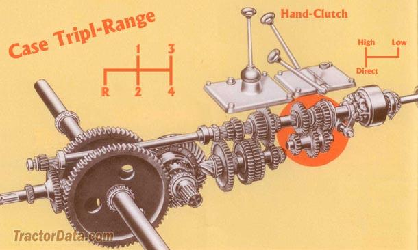 J.I. Case 301 Tripl-Range transmission photo