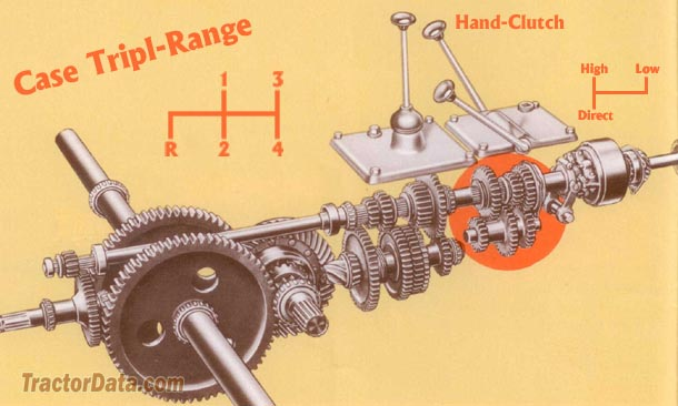 J.I. Case 310 Tripl-Range transmission photo