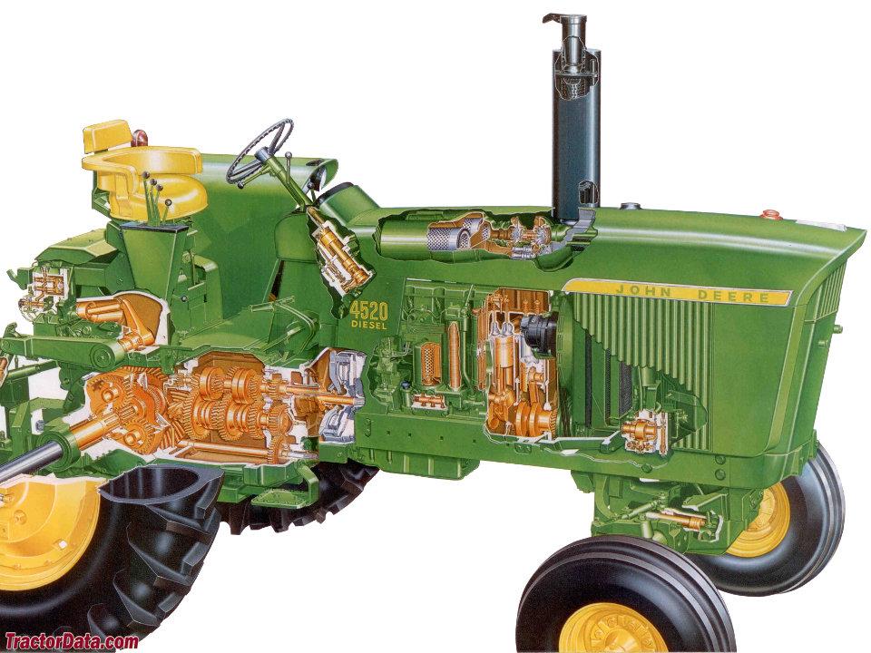 Cutaway view of the John Deere 4520 row-crop tractor.
