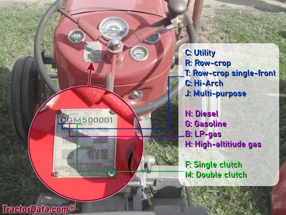 TractorData com Massey Ferguson 50 tractor information
