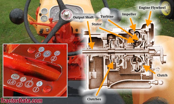 J.I. Case 803-B Case-O-Matic transmission photo