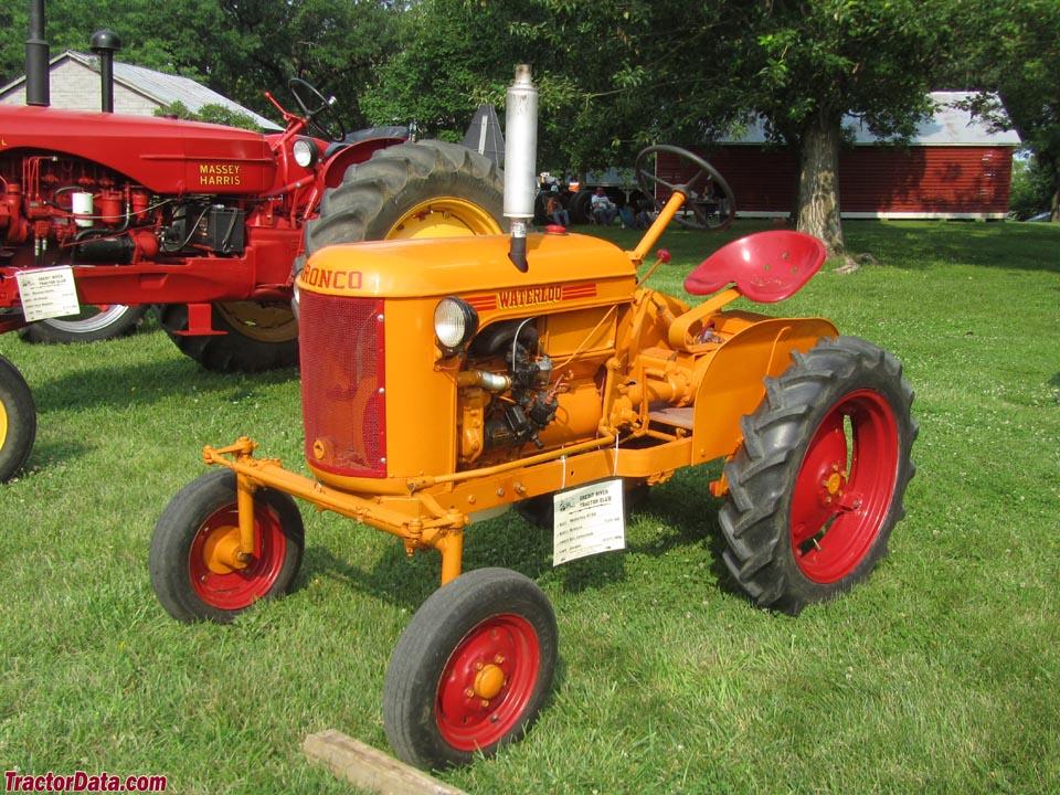 Study on tractor manuf