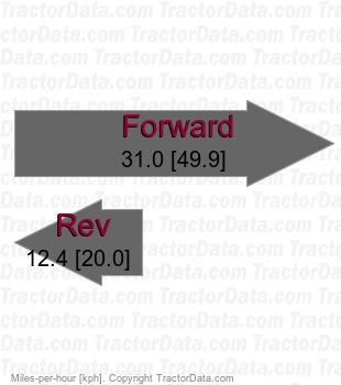7270R AutoPowr IVT infinitely variable transmission speeds