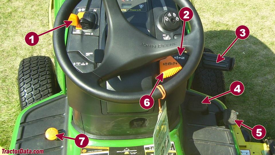 John Deere X534 transmission controls