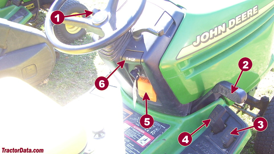 John Deere 345 transmission controls
