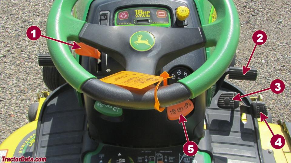 John Deere SST18 transmission controls
