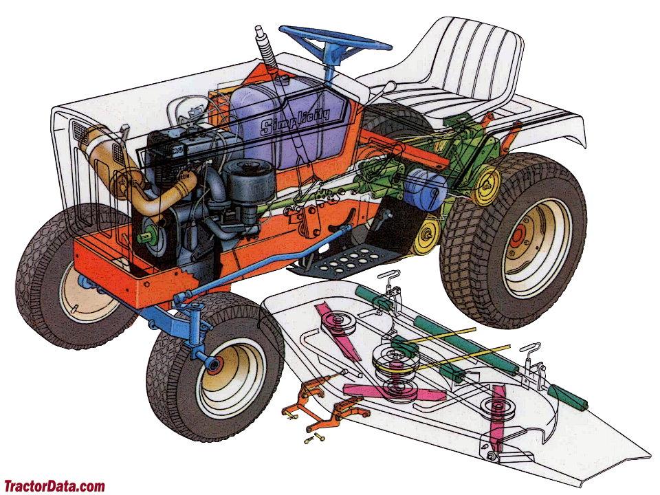 Simplicity 7014 Shuttle tractor cutaway diagram.