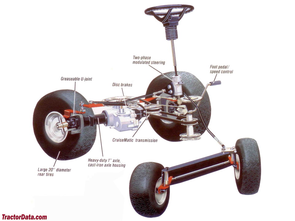 White FST-14 cut-away diagram of four wheel steering system.